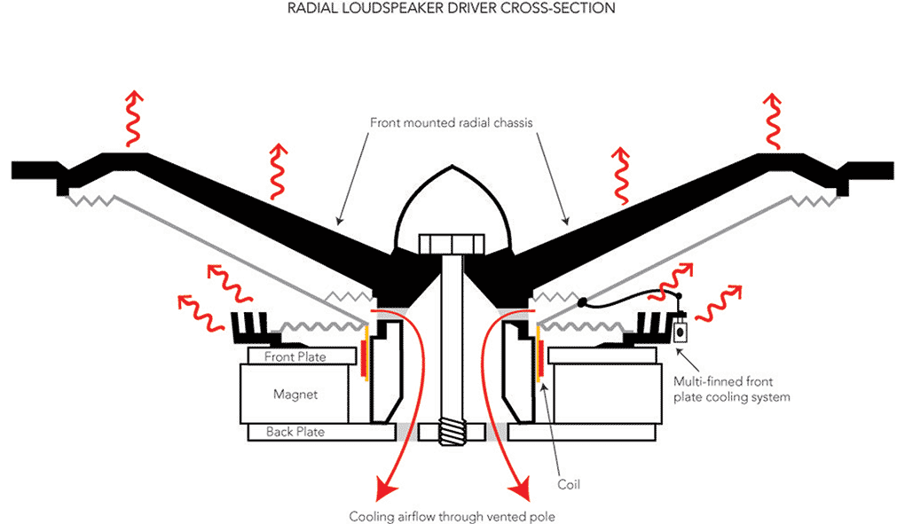 Radial-Cross-section-1020